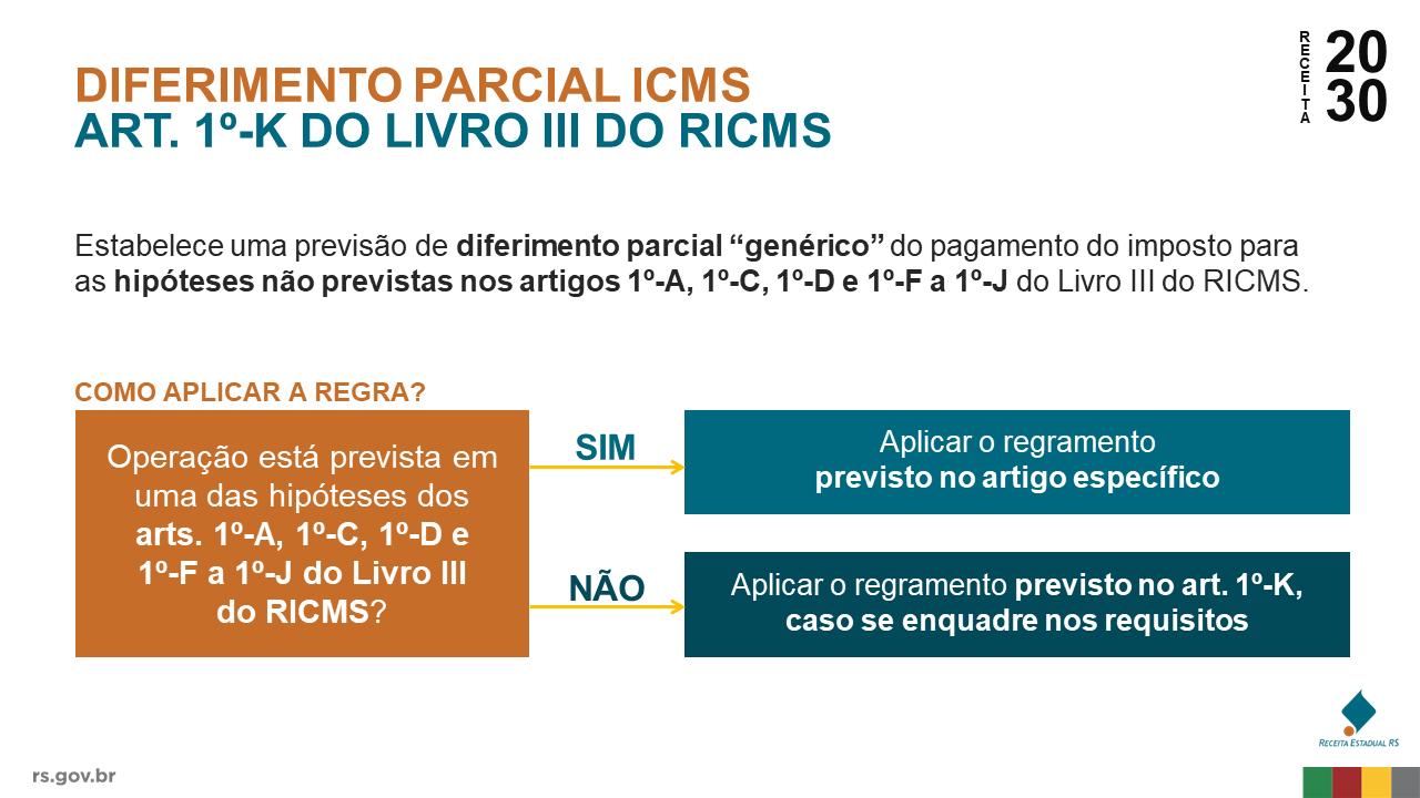 Deferimento Parcial ICMS