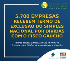 Dívida de ICMS pode levar 5.700 empresas à exclusão do Simples Naciona
